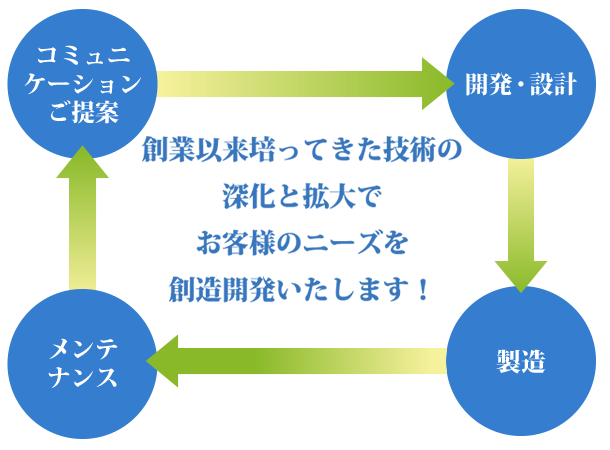 business_img03